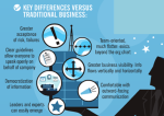 Socially Optimized Business-Key Differences