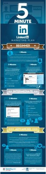5 Min/Day to Market on LinkedIn