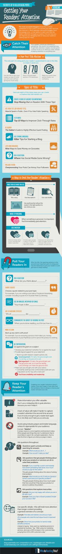 Best Blogging Secrets